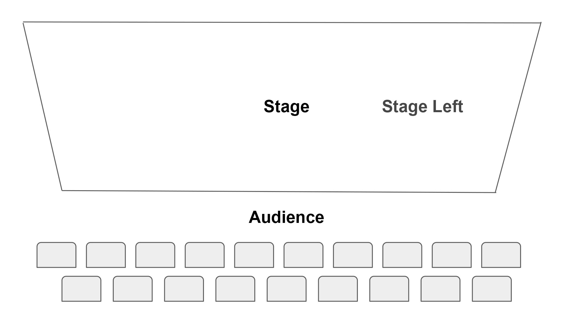 Stage Direction For Newbies